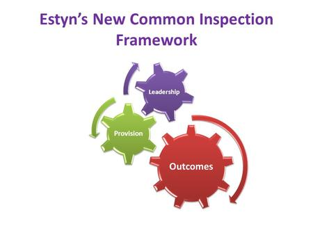 Estyns New Common Inspection Framework Outcomes Provision Leadership.