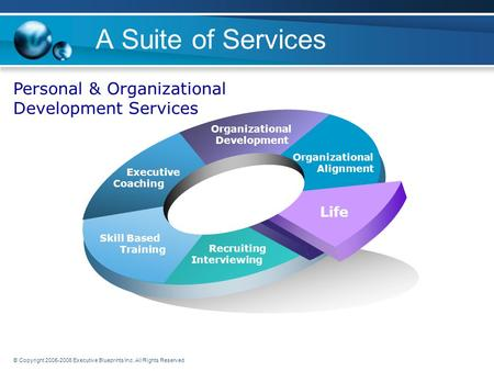 © Copyright 2005-2006 Executive Blueprints Inc. All Rights Reserved A Suite of Services Organizational Alignment Organizational Development Executive Coaching.