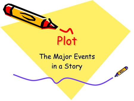 PlotPlot The Major Events in a Story. Today were going to be exploring an important question: What do you need to include in order to write a strong story?