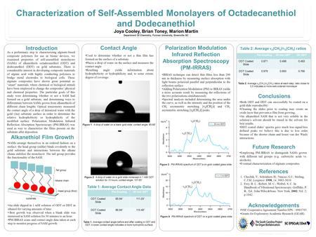 Www.postersession.com Conclusions Characterization of Self-Assembled Monolayers of Octadecanethiol and Dodecanethiol Joya Cooley, Brian Toney, Marion Martin.