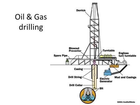 Oil & Gas drilling.