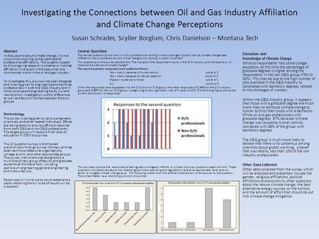 Investigating the Connections between Oil and Gas Industry Affiliation and Climate Change Perceptions Abstract In discussions about climate change, it.