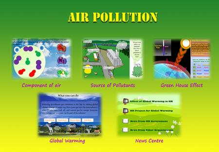 Hello, I am air. I am mainly composed of Nitrogen (N2), Oxygen (O2) and Carbon Dioxide (CO2). Help me to drag the components of air into the correct place.