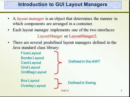 Unit 121 A layout manager is an object that determines the manner in which components are arranged in a container. Each layout manager implements one of.