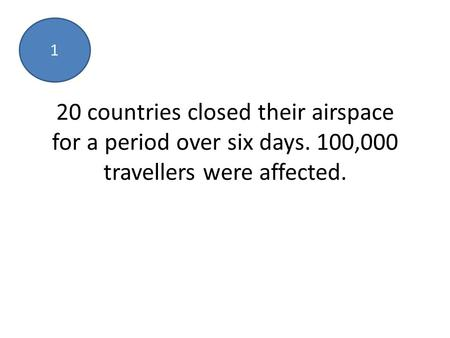 20 countries closed their airspace for a period over six days. 100,000 travellers were affected. 1.