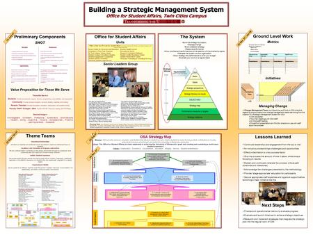 Building a Strategic Management System Office for Student Affairs, Twin Cities Campus Ground Level Work Metrics Initiatives Managing Change Change Management.