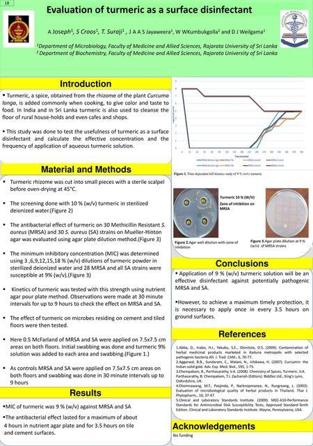 2015 SSEP National Conference The effectiveness of Curcuma longa