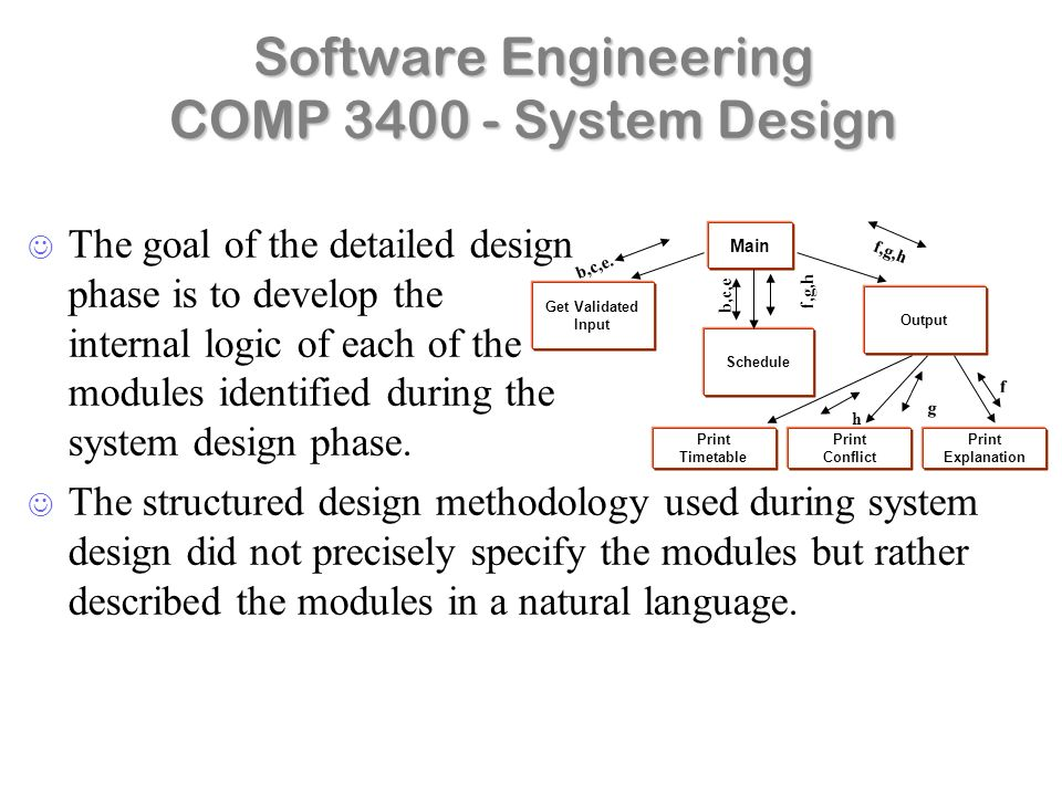 Software Engineering Comp System Design Ppt Video Online Download