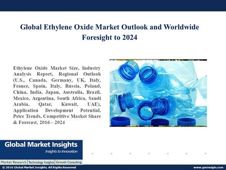 2016 Global Market Insights  All Rights Reserved Magnetite