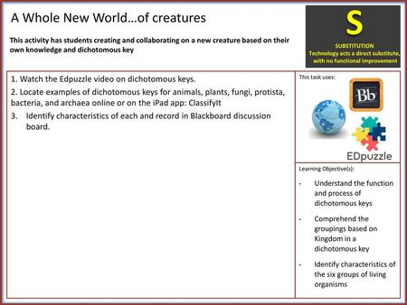 Monsters & Aliens-Intro to Dichotomous Keys - ppt download
