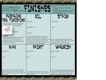 KEMASAN (FINISHES) Introduction Types of Finishes Finishes Usage