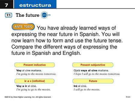 The Future Verb Tense El Futúro The Future Verb Tense Is