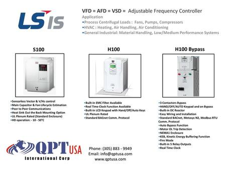VFD = AFD = VSD = Adjustable Frequency Controller - ppt download