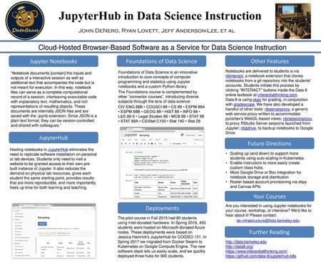 JupyterHub for Data Science Education Eric Fraser – Assistant Dean