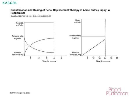 Acute Renal Replacement Therapy for the Infant Dr Fahad Gadi