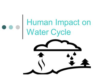 Human Impact on Water Cycle. Fresh Water on Earth Is Limited Although 75% of the earth is covered in water, only 3% of the water is freshwater. Most of.