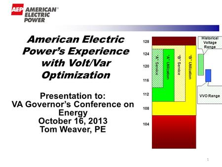1 Presentation to: VA Governor's Conference on Energy October 16, 2013 Tom Weaver, PE American Electric Power's Experience with Volt/Var Optimization Historical.