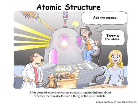 Atomic Structure Image courtesy of www.lab-initio.com.