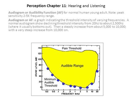 Perception Chapter 11: Hearing and Listening