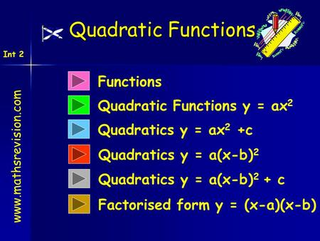 Quadratic Functions Functions Quadratic Functions y = ax2