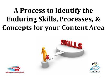 A Process to Identify the Enduring Skills, Processes, & Concepts for your Content Area 1.