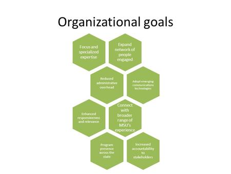 Organizational goals Expand network of people engaged Focus and specialized expertise Reduced administrative overhead Adopt emerging communications technologies.