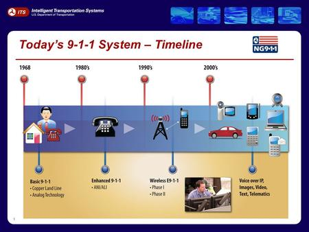 1 Today's 9-1-1 System – Timeline. 22 Today's 9-1-1 versus NG9-1-1 Today's 9-1-1Next Generation 9-1-1 Virtually all calls are voice callers via telephones.