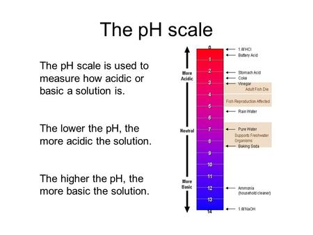 The pH scale The pH scale is used to measure how acidic or basic a solution is. The lower the pH, the more acidic the solution. The higher the pH, the.