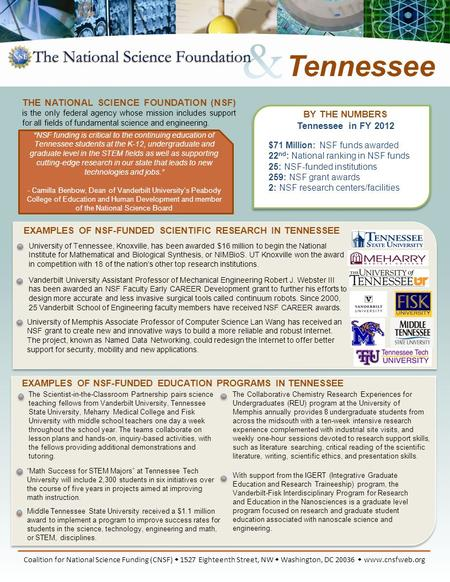 Ff BY THE NUMBERS Tennessee in FY 2012 $71 Million: NSF funds awarded 22 nd : National ranking in NSF funds 25: NSF-funded institutions 259: NSF grant.