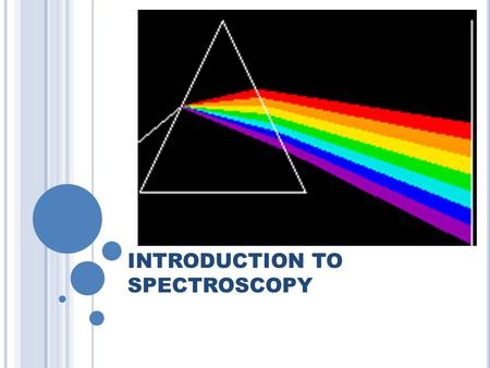 INTRODUCTION TO SPECTROSCOPY. Spectroscopy Spectroscopy is a general term referring to the interactions of various types of electromagnetic radiation.