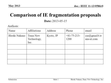 Submission doc.: IEEE 11-13/0586r0 May 2013 Hiroki Nakano, Trans New Technology, Inc.Slide 1 Comparison of IE fragmentation proposals Date: 2013-05-15.