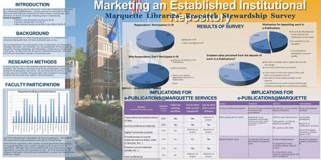 Marketing an Established Institutional Repository Marquette Libraries' Research Stewardship Survey IMPLICATIONS FOR SERVICES IMPLICATIONS.