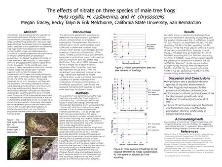 The effects of nitrate on three species of male tree frogs Hyla regilla, H. cadaverina, and H. chrysoscelis Megan Tracey, Becky Talyn & Erik Melchiorre,