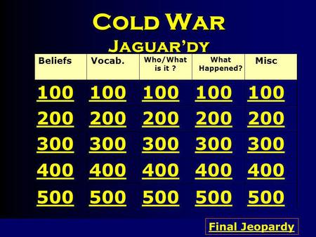 Cold War Jaguar'dy BeliefsVocab. Who/What is it ? What Happened? Misc 100 200 300 400 500 100100100100 200200200200 300300300300 400400400400 500500500500.