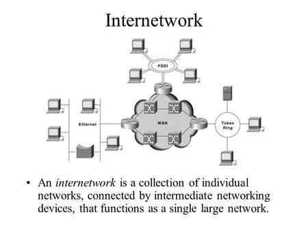 Internetwork An internetwork is a collection of individual networks, connected by intermediate networking devices, that functions as a single large network.