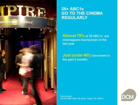 Almost 70% of 35 ABC1s are cinemagoers having been in the last year Just under 40% have been in the past 3 months 35+ ABC1s GO TO THE CINEMA REGULARLY.