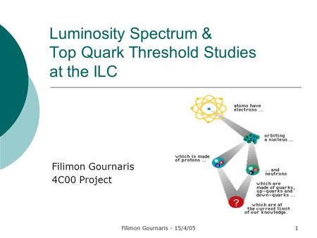 Filimon Gournaris - 15/4/051 Luminosity Spectrum & Top Quark Threshold Studies at the ILC Filimon Gournaris 4C00 Project.