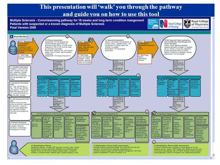This presentation will 'walk' you through the pathway and guide you on how to use this tool.