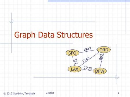 © 2010 Goodrich, Tamassia Graphs1 Graph Data Structures ORD DFW SFO LAX 802 1743 1843 1233 337.