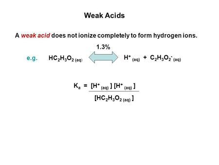 Weak Acids A weak acid does not ionize completely to form hydrogen ions. e.g.HC 2 H 3 O 2 (aq ) H + (aq) + C 2 H 3 O 2 - (aq) 1.3% K a = [H + (aq) ] [H.