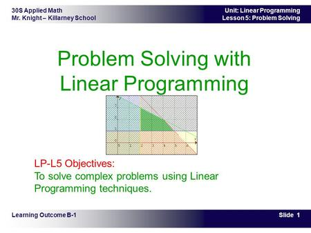 30S Applied Math Mr. Knight – Killarney School Slide 1 Unit: Linear Programming Lesson 5: Problem Solving Problem Solving with Linear Programming Learning.