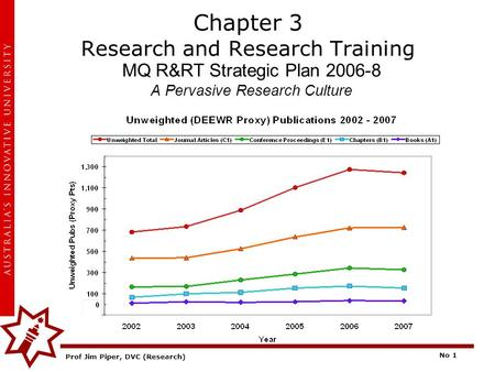 Prof Jim Piper, DVC (Research) No 1 Chapter 3 Research and Research Training MQ R&RT Strategic Plan 2006-8 A Pervasive Research Culture.