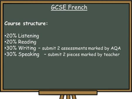 GCSE French Course structure: 20% Listening 20% Reading 30% Writing – submit 2 assessments marked by AQA 30% Speaking – submit 2 pieces marked by teacher.