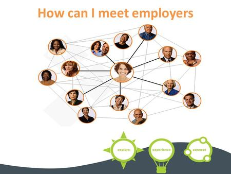 How can I meet employers. What we will cover today What is networking Why is it important How to identify & approach useful contacts Tips on contacting.