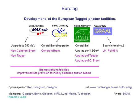 Eurotag Development of the European Tagged photon facilities. Spokesperson: Ken Livingston, Glasgowurl: www.nuclear.gla.ac.uk/~kl/Eurotag Upgrade to 250MeV.