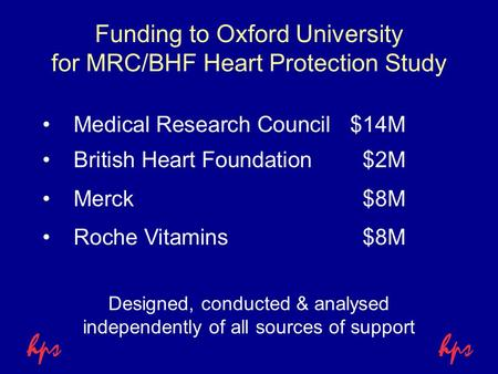 Funding to Oxford University for MRC/BHF Heart Protection Study Medical Research Council$14M British Heart Foundation$2M Merck $8M Roche Vitamins$8M Designed,