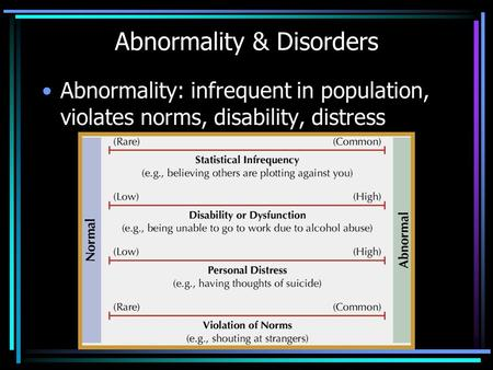 Abnormality & Disorders Abnormality: infrequent in population, violates norms, disability, distress.