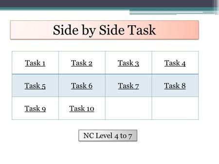 Side by Side Task Task 1Task 2Task 3Task 4 Task 5Task 6Task 7Task 8 Task 9Task 10 NC Level 4 to 7.