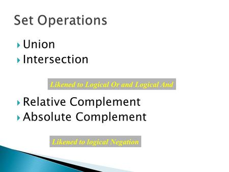  Union  Intersection  Relative Complement  Absolute Complement Likened to Logical Or and Logical And Likened to logical Negation.