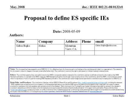 Doc.: IEEE 802.21-08/0132r0 Submission May, 2008 Gabor BajkoSlide 1 Proposal to define ES specific IEs Notice: This document has been prepared to assist.